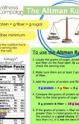 3_-_altman_rule